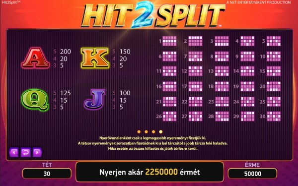 Hit 2 Split Nyerővonalak